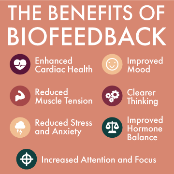 The Benefits of Biofeedback. Enhanced Cardiac Health. Improved Mood. Reduced Muscle Tension. Clearer Thinking. Reduced Stress and Anxiety. Improved Hormone Balance.